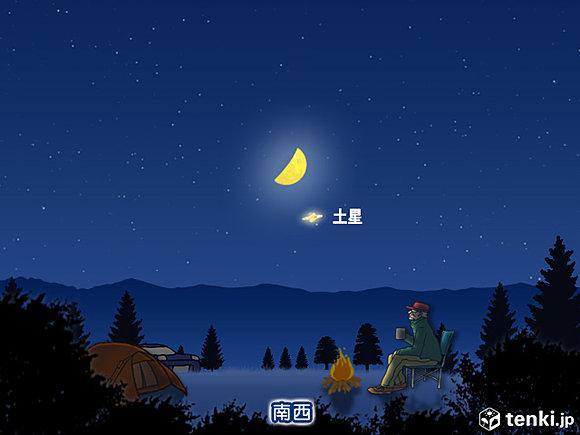土星 月 天体観測に関連した画像-03