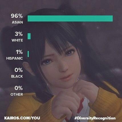 アニメ ゲーム 2次元 キャラクター 人種 AI 判定に関連した画像-02