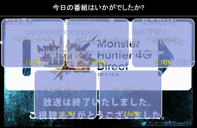 モンスターハンター4Gに関連した画像-04