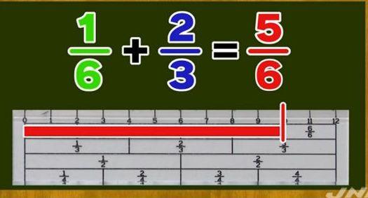 天才 小学生 自由研究 発明 分数 分数ものさし ものさし 商品化に関連した画像-01