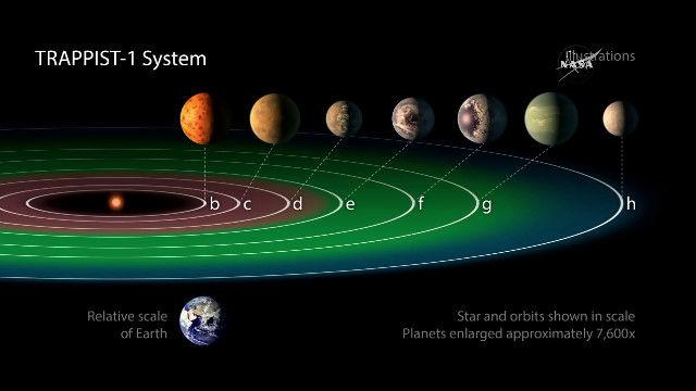 NASA 発表 地球に似た惑星に関連した画像-03