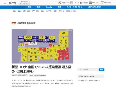 新型コロナウイルス 日本 全国 感染者 過去最多に関連した画像-02
