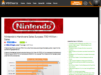 任天堂ゲーム機累計販売に関連した画像-02