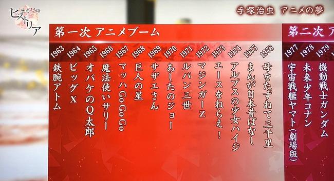アニメブーム NHK けいおん! ラブライブ! けものフレンズに関連した画像-01
