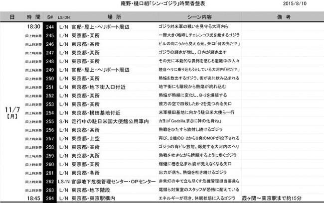 シン・ゴジラ ゴジラ 鎌倉 再上陸 リアルタイム実況 株式会社カラー 資料に関連した画像-04