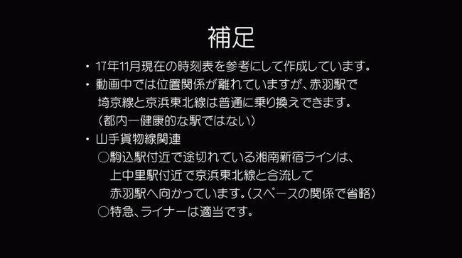 山手線 京浜東北線 電車 通勤 通学に関連した画像-03