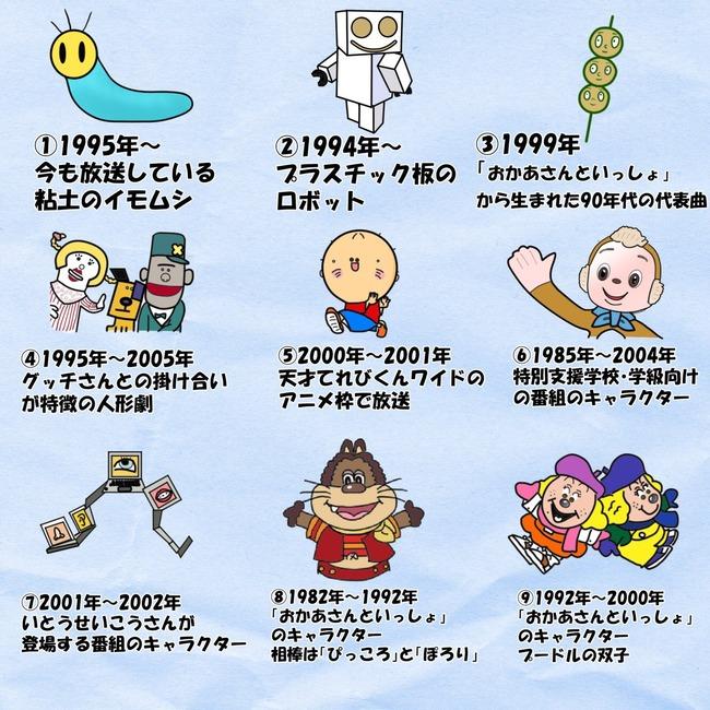 NHK 画像 にこにこぷん ハッチポッチステーションに関連した画像-02