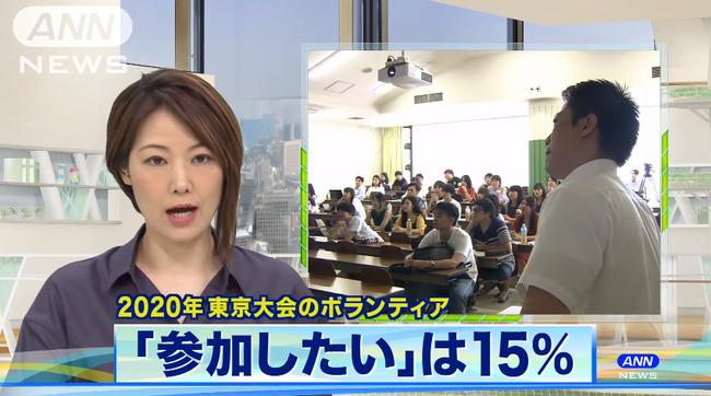東京五輪 東京オリンピック ボランティア 関心に関連した画像-02
