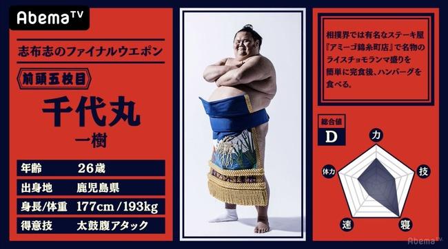 AbemaTV 大相撲 力士 ステータス 格ゲーに関連した画像-03