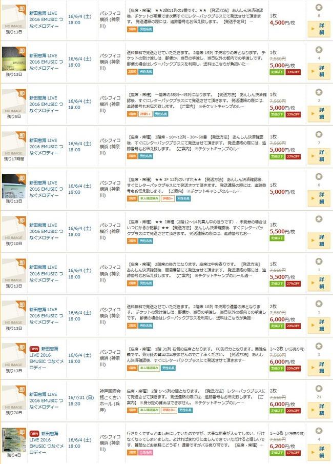 転売厨 爆死 新田恵海 えみつん ライブチケット オークションサイト 定価割れ 急加速 に関連した画像-02