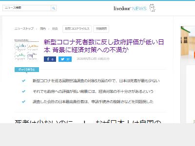 新型コロナウイルス 日本 政府 評価 死者数に関連した画像-02