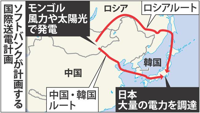 ソフトバンク アジアスーパーグリッド アジア送電網計画に関連した画像-01