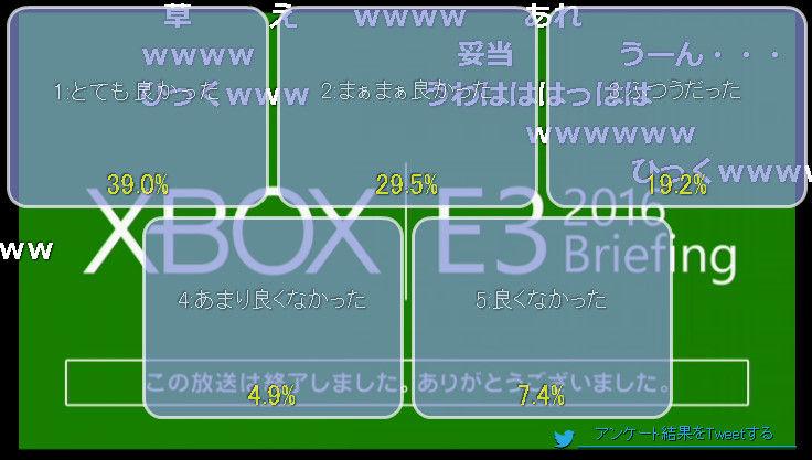 MS E3 プレスカンファレンス XboxOneに関連した画像-04