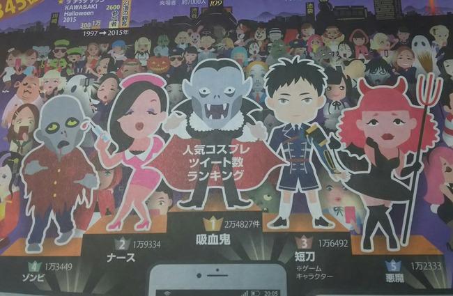 刀剣乱舞 ハロウィン コスプレ 読売新聞 短刀に関連した画像-02