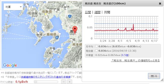 熊本 地震 九州に関連した画像-05