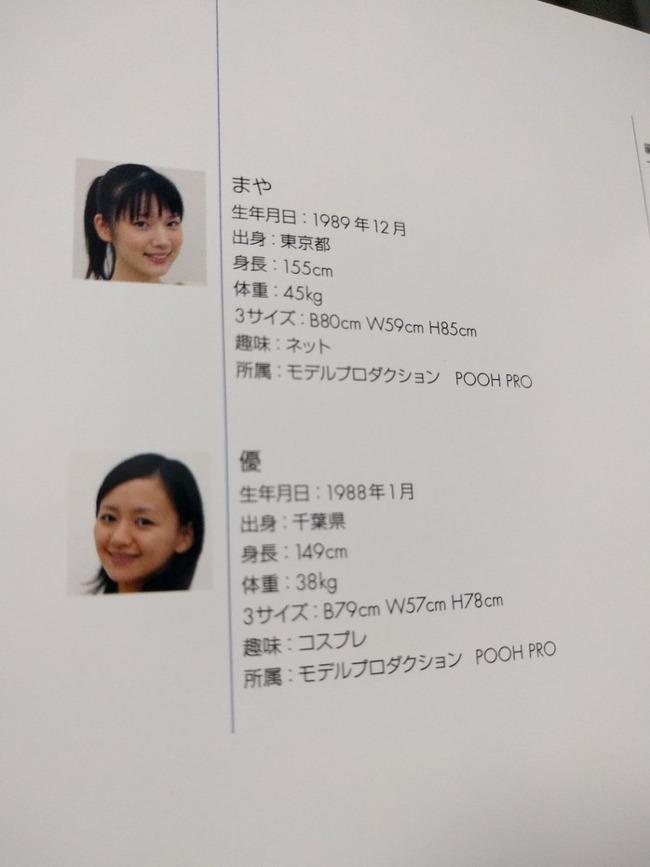 内田真礼 スリーサイズ モデル 作画資料ポーズ集 まれいたそに関連した画像-04