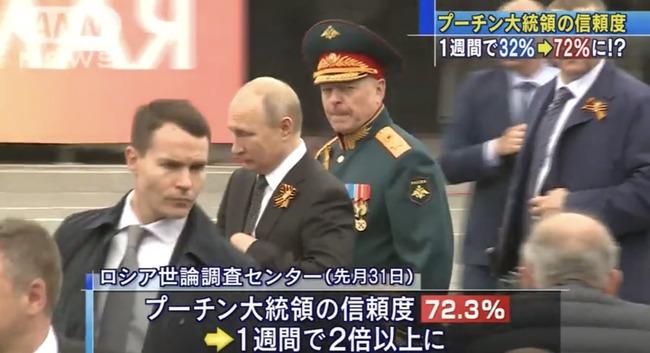 プーチン 信頼度 不正に関連した画像-04