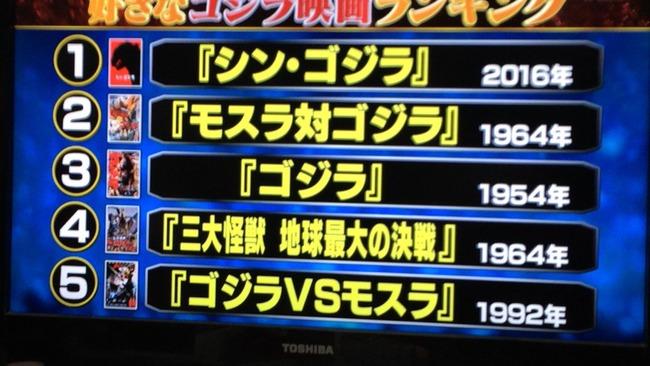 シンゴジラ 地上波 初放送 ゴジラ総選挙に関連した画像-04