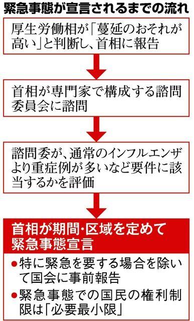 新型コロナウイルス 緊急事態宣言 日本医師会 医療崩壊に関連した画像-03
