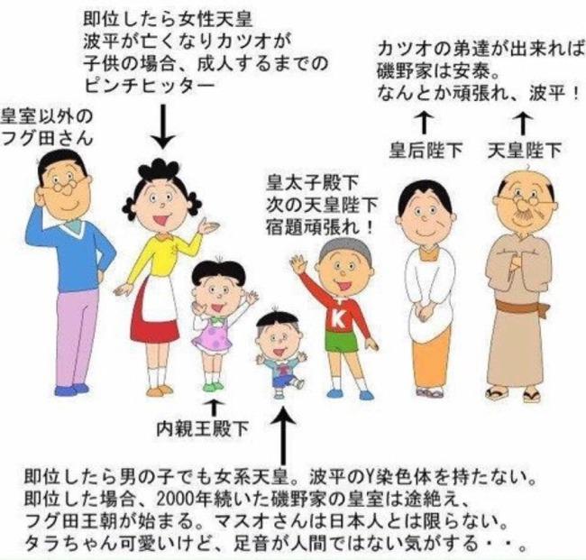 立憲民主党 阿部知子 天皇 男系 たまたま 女性天皇 女系天皇に関連した画像-04