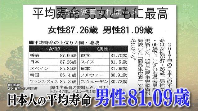 TOKIO 鉄腕ダッシュ 城島茂 リーダー 不老不死 初物 野菜 寿命に関連した画像-02