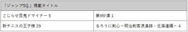ジャンプ コミックス 単行本 発売日 延期 鬼滅の刃に関連した画像-05