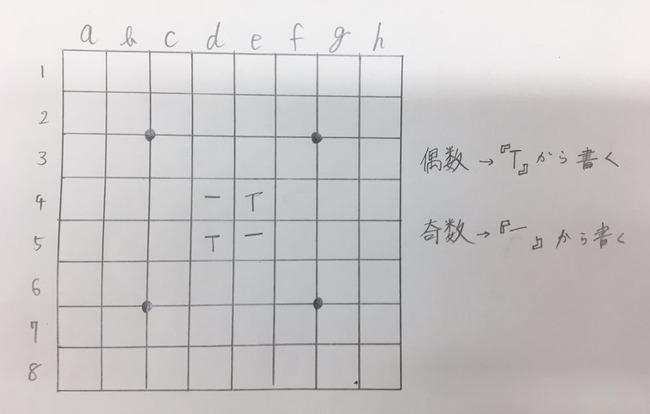 紙 ペン オセロ 正の字 偶数 奇数に関連した画像-04