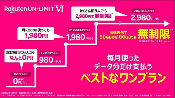 楽天 楽天モバイル 料金プラン 0円 無料に関連した画像-03