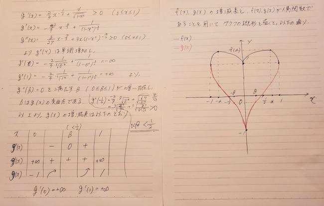 妻 謎 数式 刺繍 エプロン 恋の方程式 愛の方程式に関連した画像-05
