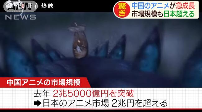 中国 アニメに関連した画像-04