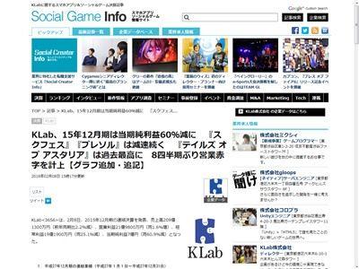 ラブライブ!スクールアイドルフェスティバル KLab 人気 売上に関連した画像-02
