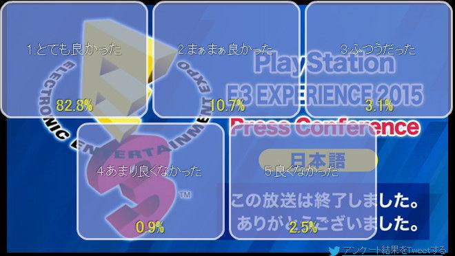 E3 プレスカンファ SCE ソニーに関連した画像-09