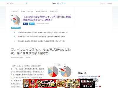 ファーウェイシェア販売激減日本に関連した画像-02