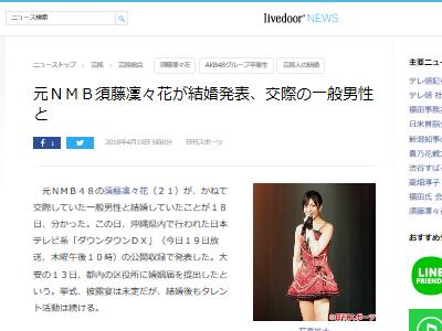 須藤凜々花 NMB48 結婚 総選挙に関連した画像-02