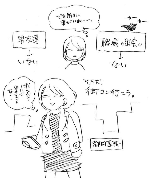 オタク 婚活 街コン 体験漫画 SSR リア充に関連した画像-05