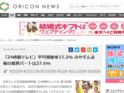 24時間テレビ 日本テレビ 視聴率 募金額に関連した画像-02