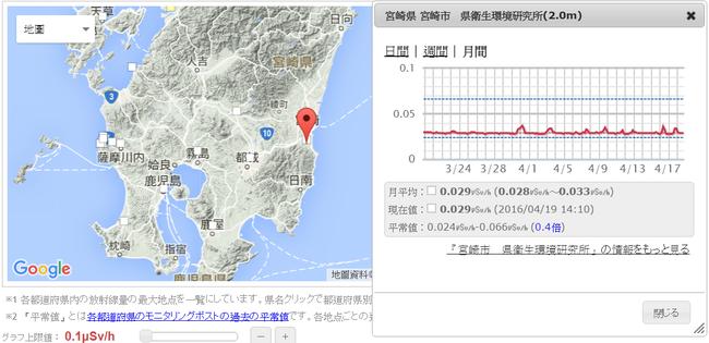 熊本 地震 九州に関連した画像-07