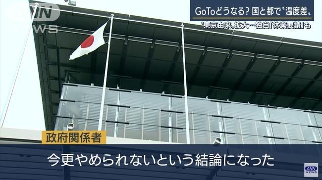 GoToキャンペーン 旅行 日本政府 今更やめられないという結論に関連した画像-03
