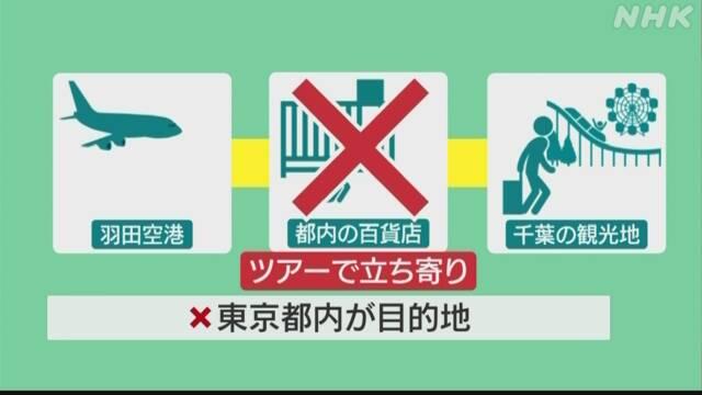 GoToキャンペーン GoToトラベル 対象 感染防止対策 に関連した画像-04