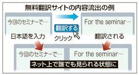 無料 翻訳サイト メール 流出 中央省庁に関連した画像-01
