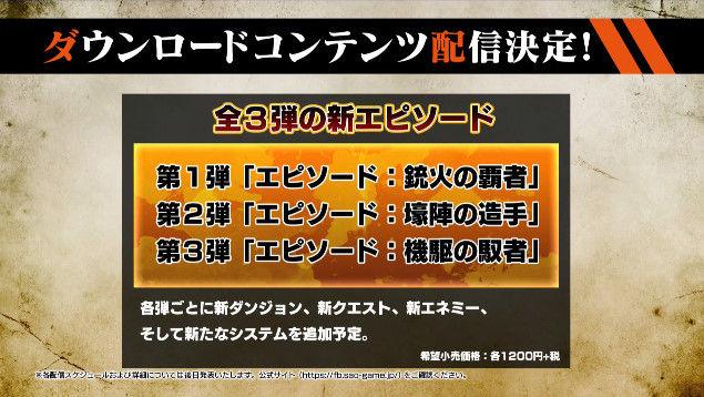 ソードアート・オンライン SAO フェイタル・バレット PS4 XboxOneに関連した画像-25