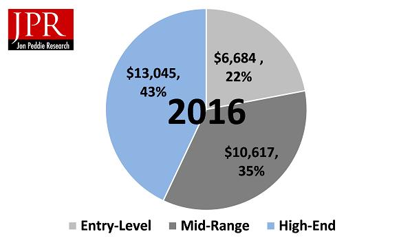 ゲーミングPC 市場 300億ドルに関連した画像-03