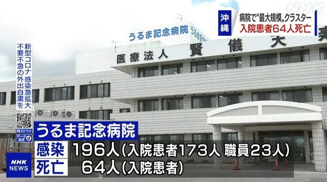 沖縄 病院 クラスター 64人死亡 新型コロナ デルタ株に関連した画像-01
