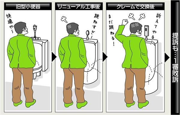 トイレ 跳ね返りに関連した画像-03
