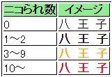 ニコニコ動画 ニコる 復活 プラグイン 実装 廃止に関連した画像-03