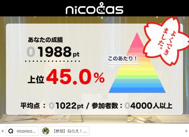 ニコニコ動画 クレッシェンド 新サービス ニコキャスに関連した画像-44