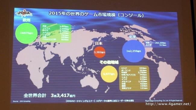 ゲーム市場 スマホゲー 日本に関連した画像-04