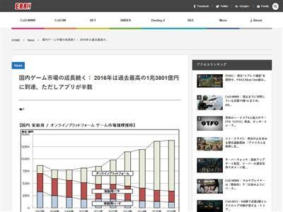日本 ゲーム市場 成長に関連した画像-02