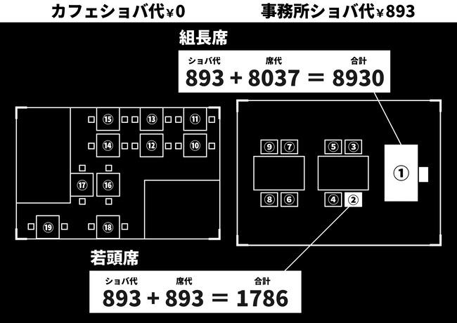 任侠カフェ ヤクザ 極道 コンセプトカフェ 懲役太郎 名古屋に関連した画像-07