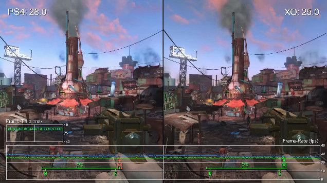 フォールアウト4 動画 fps 計測 PS4 XboxOne ベセスダ・ソフトワークスに関連した画像-09